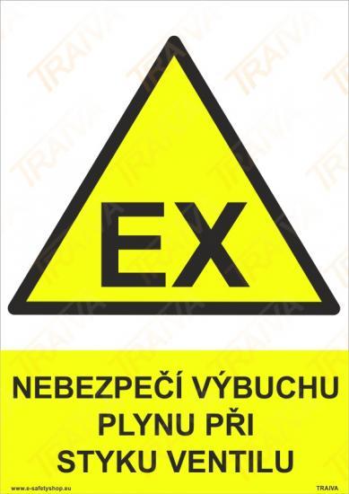 Nebezpečí výbuchu plynu při styku ventilu - Plast
